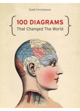 Scott Christianson | 100 Diagrams That Changed The World