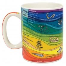 Чаша Geologic Time